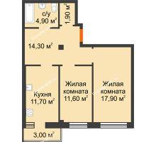 2 комнатная квартира 63,2 м² в Микрорайон Европейский, дом №9 блок-секции 1,2 - планировка