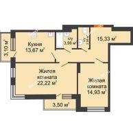 2 комнатная квартира 79,31 м² в ЖК Волжские Огни, дом B1 - планировка